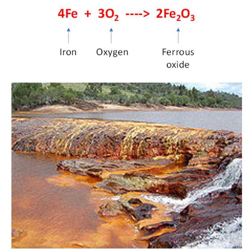 Ferrous Oxide